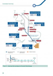 Map from HS2 Consultation Summary p22