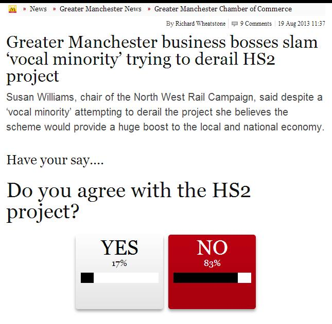 It seems that 83% is what counts as a 'vocal minority'