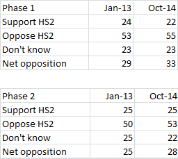 Breakdown of Phase 1/Phase2 support, or lack of it!!