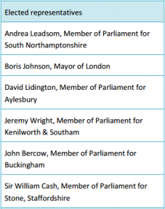 Despite quoting responses from three other MPs in their analysis, these are the only MPs DBD say responded to the consultation.