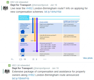 This is the entirety of the social media 'campaign' from HS2 Ltd promoting the new compensation schemes.