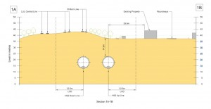 Corrected cross-section showing actual depth of tunnel