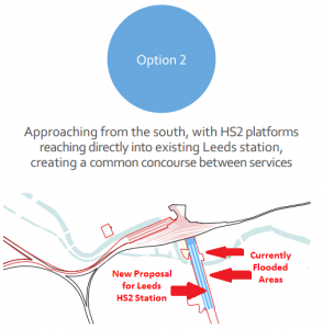 Ah, there's a minor problem with the new proposal for the Leeds HS2 station too!