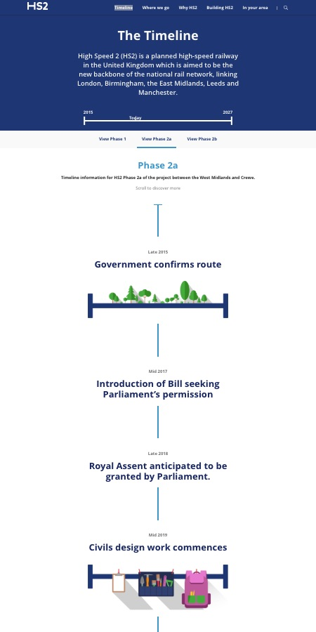 """Late 2018 Royal Assent anticipated to be granted by Parliament."" says HS2's website in January 2019"