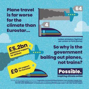 £5.2 for planes £0 for Eurostar
